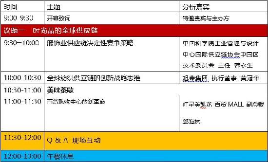 国际时尚品供应链高峰会议将于10月18日在上海举行
