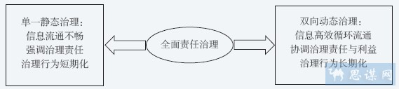 图片:1.JPG