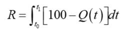 随机供应中断下供应链弹性测度模型