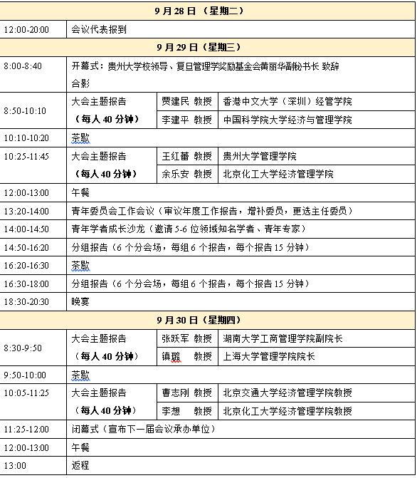 贵阳:第十一届中国优选法统筹法与经济数学研究会青年论坛